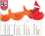 Ледобур 100мм/0,6м heinola speedrun sport hl1-100-600n
